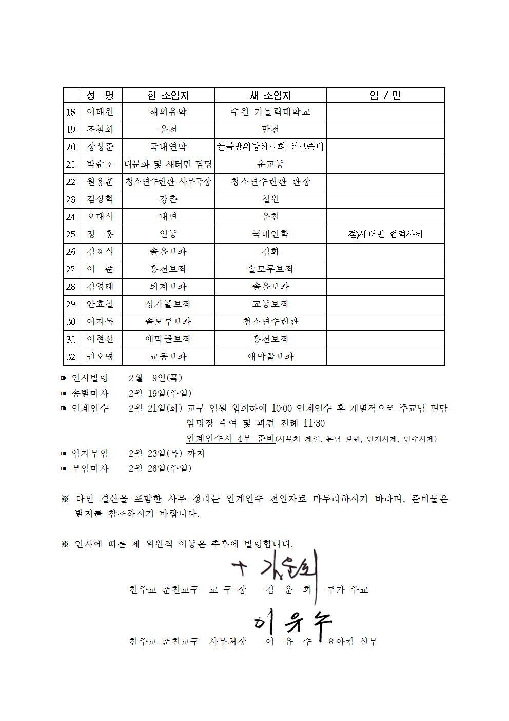 춘교 17-0014호 사제 정기 인사002.jpg