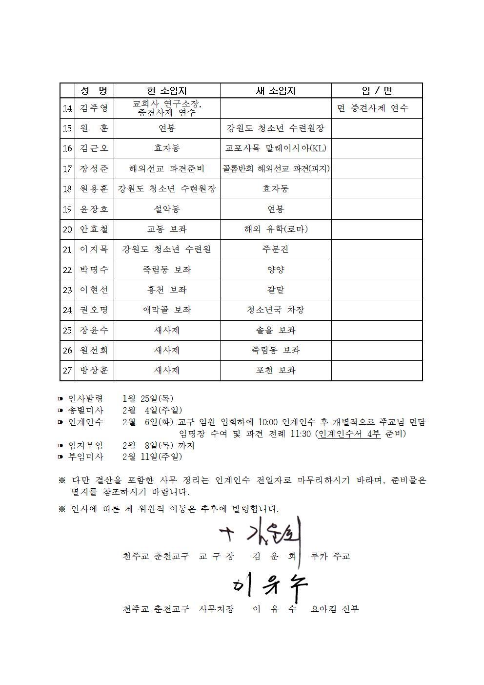 춘교 18-0009호 사제 정기 인사002.jpg