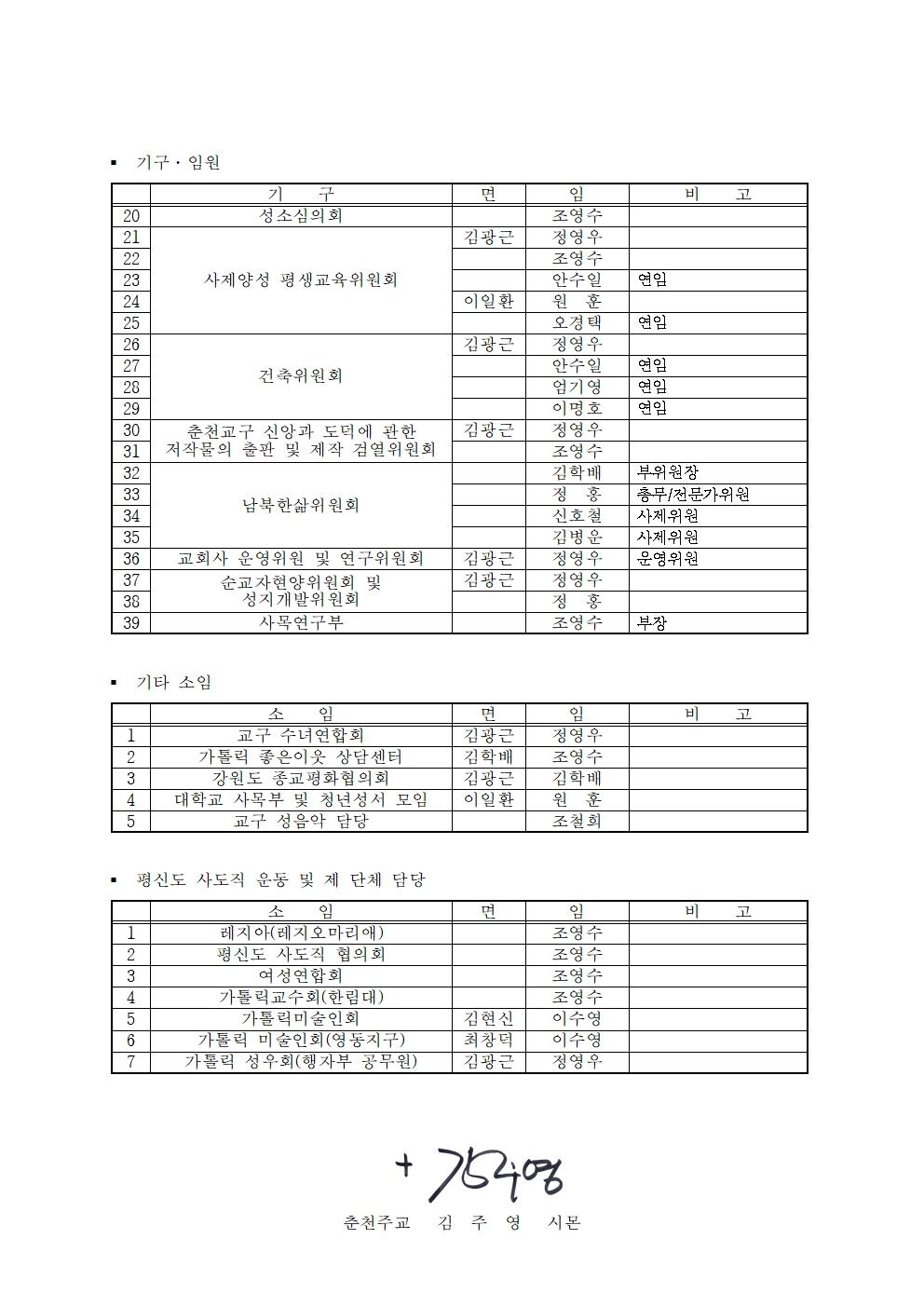 춘교 21-021호 정기 인사발령에 따른 후속인사002.jpg
