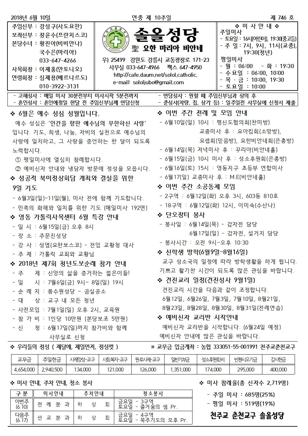 2018.6.10 연중 제10주일001.jpg